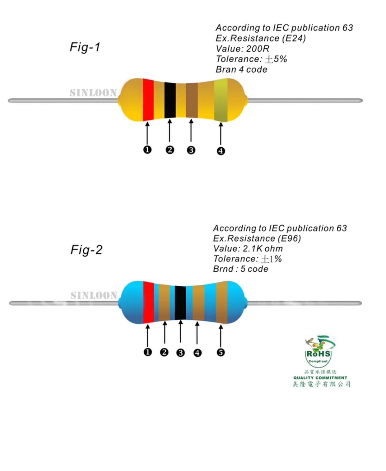 10 k resistor colour code - 28 images - 10k ohm resistor ...